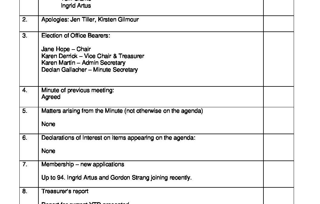 May 2020_GI_Minutes